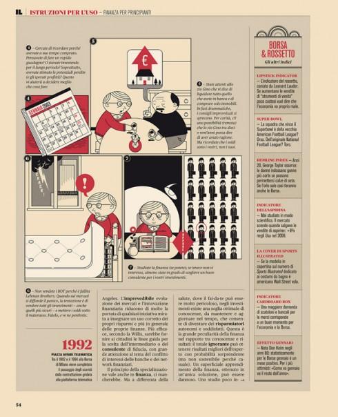 Francesco Muszzi - IL, Istruzioni per l'uso - Finanza per principianti