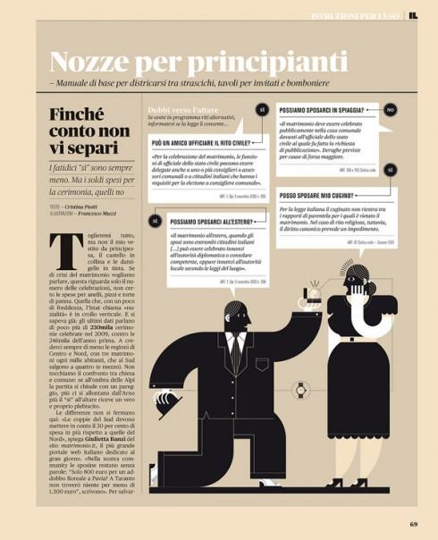 Francesco Muszzi - IL, Istruzioni per l'uso - Nozze per principianti