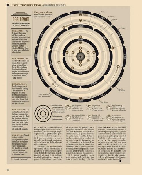 Francesco Muszzi - IL, Istruzioni per l'uso - Preghiera per principianti