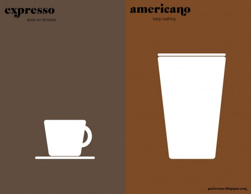 Le café | Paris versus New York