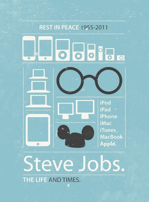 Kristian Hay - Steve Jobs 1955 - 2011
