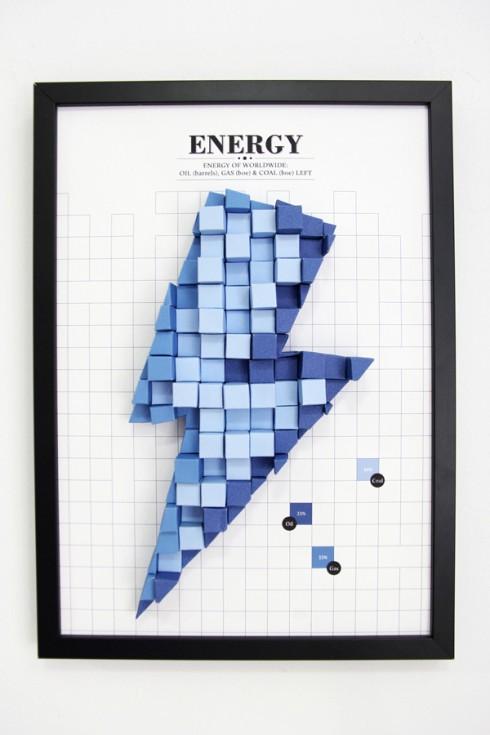 energy detail