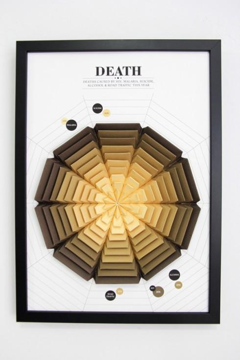 death 01