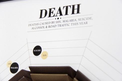 death detail